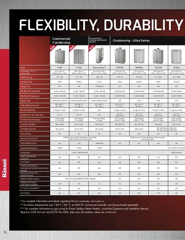 rinnai demand duo installation manual