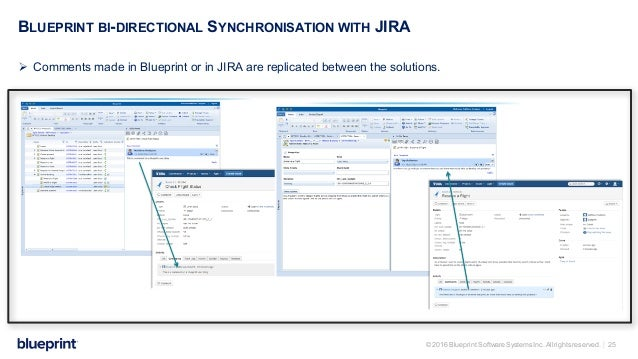 Blueprint leave behind blueprint are synchronized with jira 25 malvernweather Images