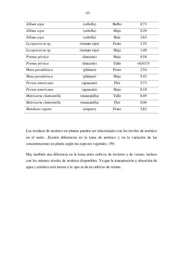-27-  Allium cepa  (cebolla)  Bulbo  0.73  Allium cepa  (cebolla)  Hoja  0.20  Allium cepa  (cebolla)  Raíz  3.63  Lycoper...
