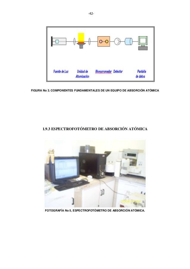 -42-  FIGURA No 3. COMPONENTES FUNDAMENTALES DE UN EQUIPO DE ABSORCIÓN ATÓMICA  1.9.3 ESPECTROFOTÓMETRO DE ABSORCIÓN ATÓMI...