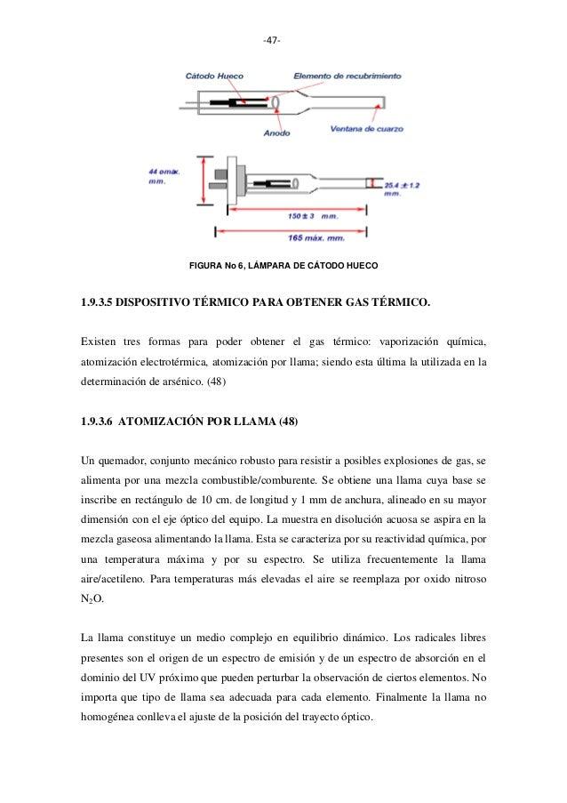 -47-  FIGURA No 6, LÁMPARA DE CÁTODO HUECO  1.9.3.5 DISPOSITIVO TÉRMICO PARA OBTENER GAS TÉRMICO.  Existen tres formas par...