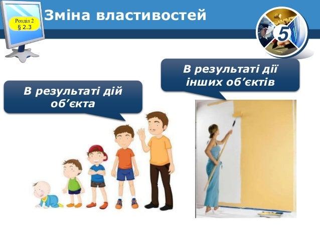 5 Зміна властивостей В результаті дій об'єкта В результаті дії інших об'єктів Розділ 2 § 2.3