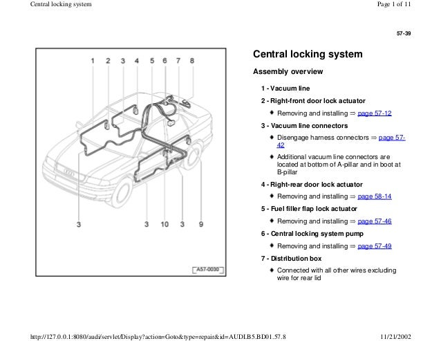 audi a4 central locking pump wiring diagram 1990 nissan 300zx wiring diagram audi a4 b5 1 8l 1996 bady 57 39 central locking system rh slideshare net audi a4 1 8t engine diagram 2004 audi a4 wiring diagrams