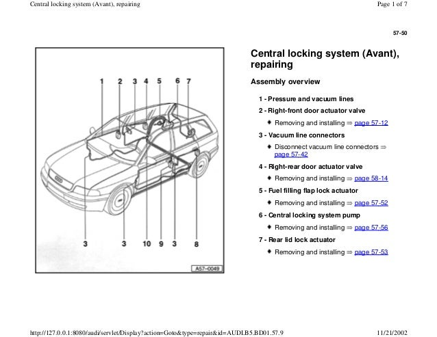 Fig audi a4 18l vacuum diagram wiring info audi a4 b5 1 8l 1996 bady 57 50 central locking system avant repairing rh slideshare asfbconference2016 Choice Image