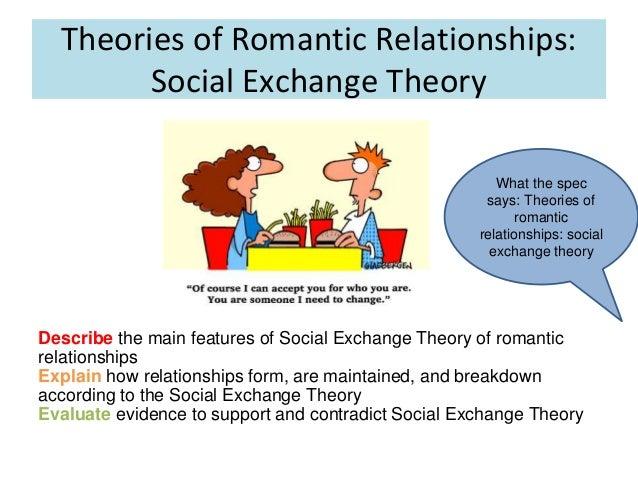 Leadership-Member Exchange (LMX) Theory