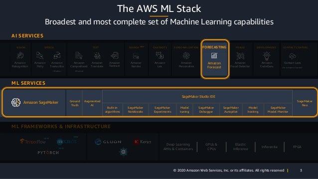 Come costruire servizi di Forecasting sfruttando algoritmi di ML e deep learning.  Slide 3