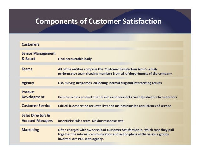 components of customer satisfaction pdf
