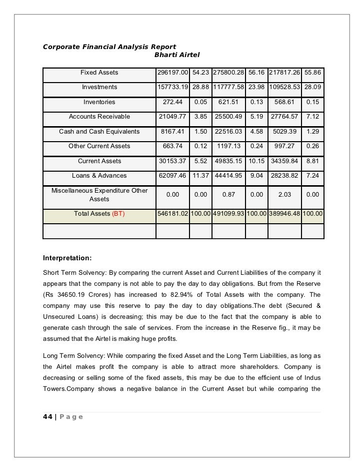 working capital analysis of bharti airtel Working capital management at bharti airtel - download as pdf file (pdf), text  file  interpretation (ratio analysis) • as shown by current assets turnover ratio.