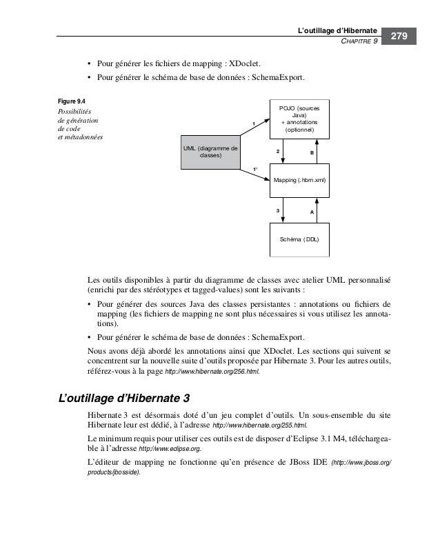 L'outillage d'HibernateCHAPITRE 9279• Pour générer les fichiers de mapping : XDoclet.• Pour générer le schéma de base de do...