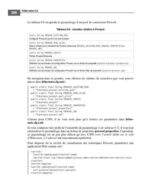 Hibernate 3.0296Le tableau 9.6 récapitule le paramétrage d'un pool de connexions ProxoolEn naviguant dans la javadoc, vous...
