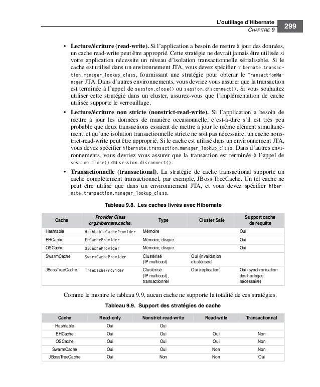L'outillage d'HibernateCHAPITRE 9299• Lecture/écriture (read-write). Si l'application a besoin de mettre à jour des donnée...