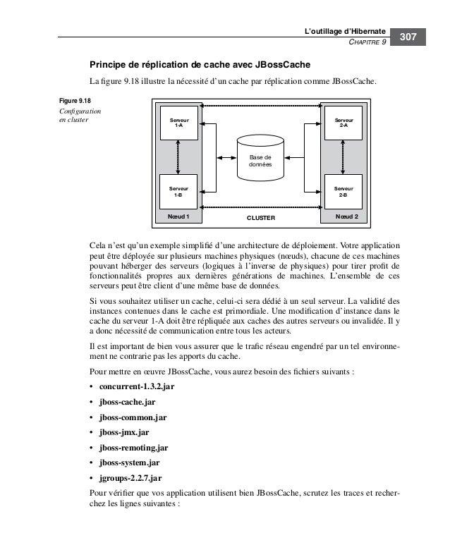L'outillage d'HibernateCHAPITRE 9307Principe de réplication de cache avec JBossCacheLa figure 9.18 illustre la nécessité d'...