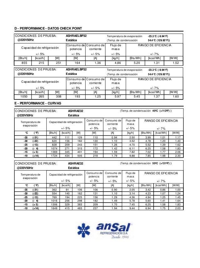 D - PERFORMANCE - DATOS CHECK POINT  CONDICIONES DE PRUEBA:  +/- 5%  CONDICIONES DE PRUEBA:  -23.3°C (-9.94°F)  -23.3°C (-...