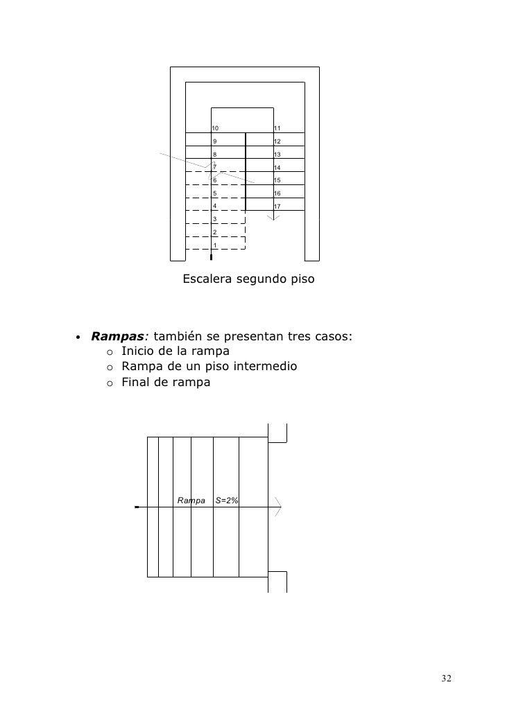 57590915 lectura de planos y metrados en edificaciones for Cuantos escalones tiene un piso