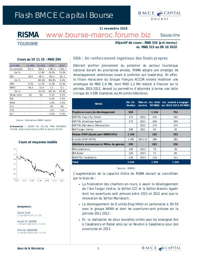 www.bourse-maroc.forume.biz Flash BMCE Capital Bourse 11 novembre 2010 1ANALYSE & RECHERCHE Analyste(s) : Zineb TAZI z.taz...