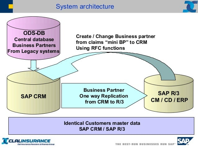 database models and legacy systems