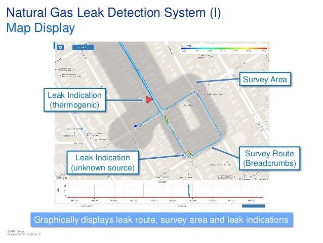 Natural Gas Leaks Map