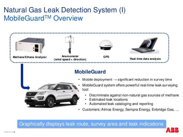 Atmos Natural Gas Leak