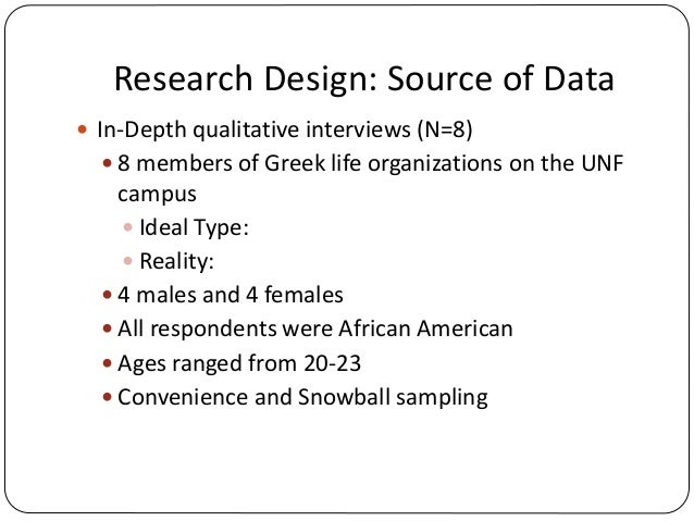 Research Design: Source of Data  In-Depth qualitative interviews (N=8)  8 members of Greek life organizations on the UNF...