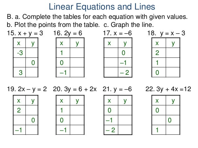 graphing lines worksheets