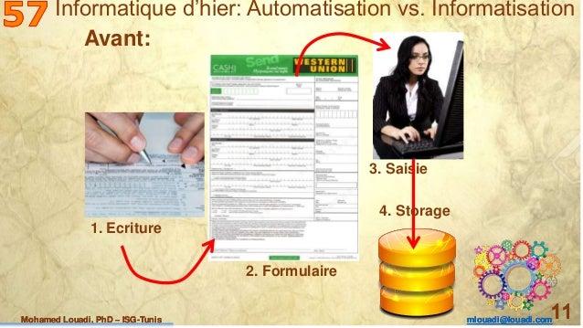 Mohamed Louadi, PhD – ISG-Tunis mlouadi@louadi.com 11Mohamed Louadi, PhD – ISG-Tunis mlouadi@louadi.com 11Mohamed Louadi, ...