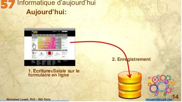 Mohamed Louadi, PhD – ISG-Tunis mlouadi@louadi.com 14Mohamed Louadi, PhD – ISG-Tunis mlouadi@louadi.com 14Mohamed Louadi, ...