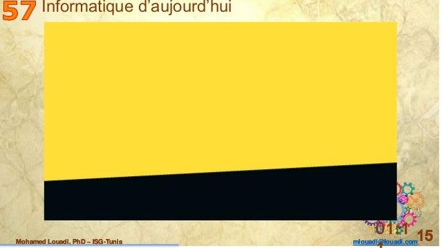 Mohamed Louadi, PhD – ISG-Tunis mlouadi@louadi.com 15Mohamed Louadi, PhD – ISG-Tunis mlouadi@louadi.com 15Mohamed Louadi, ...