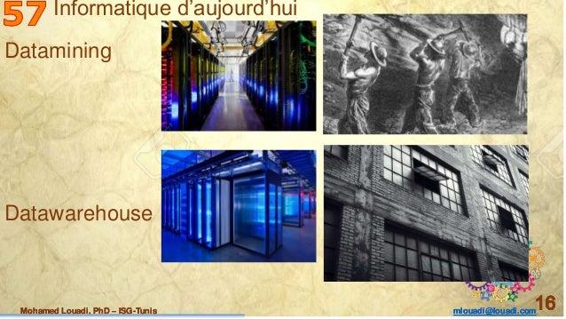 Mohamed Louadi, PhD – ISG-Tunis mlouadi@louadi.com 16Mohamed Louadi, PhD – ISG-Tunis mlouadi@louadi.com 16Mohamed Louadi, ...
