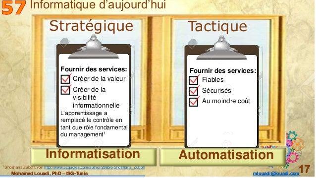 Mohamed Louadi, PhD – ISG-Tunis mlouadi@louadi.com 17Mohamed Louadi, PhD – ISG-Tunis mlouadi@louadi.com 17Mohamed Louadi, ...
