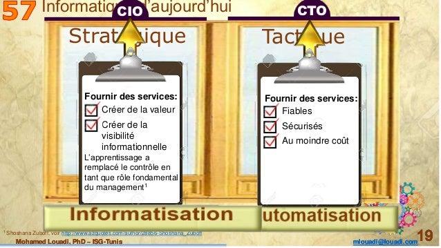 Mohamed Louadi, PhD – ISG-Tunis mlouadi@louadi.com 19Mohamed Louadi, PhD – ISG-Tunis mlouadi@louadi.com 19Mohamed Louadi, ...