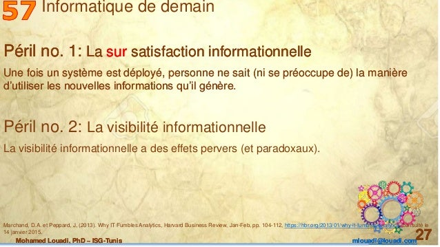 Mohamed Louadi, PhD – ISG-Tunis mlouadi@louadi.com 27Mohamed Louadi, PhD – ISG-Tunis mlouadi@louadi.com 27Mohamed Louadi, ...