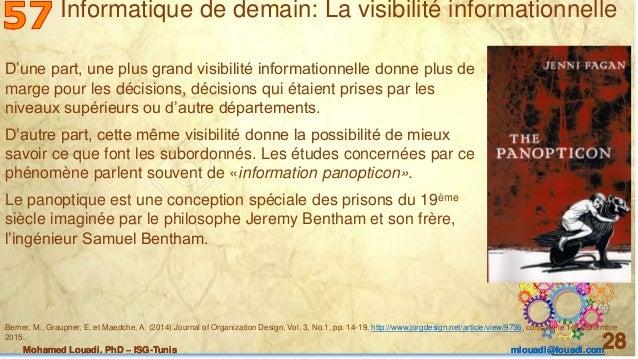 Mohamed Louadi, PhD – ISG-Tunis mlouadi@louadi.com 28Mohamed Louadi, PhD – ISG-Tunis mlouadi@louadi.com 28Mohamed Louadi, ...