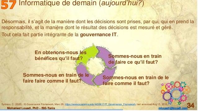 Mohamed Louadi, PhD – ISG-Tunis mlouadi@louadi.com 34Mohamed Louadi, PhD – ISG-Tunis mlouadi@louadi.com 34Mohamed Louadi, ...