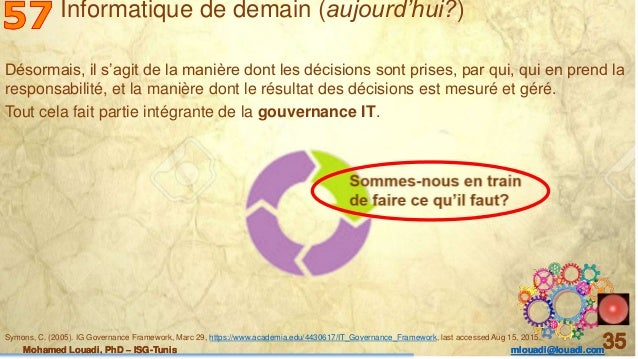 Mohamed Louadi, PhD – ISG-Tunis mlouadi@louadi.com 35Mohamed Louadi, PhD – ISG-Tunis mlouadi@louadi.com 35Mohamed Louadi, ...