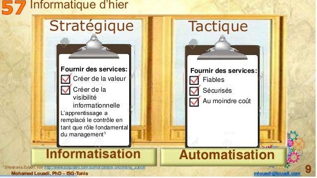 Mohamed Louadi, PhD – ISG-Tunis mlouadi@louadi.com 9Mohamed Louadi, PhD – ISG-Tunis mlouadi@louadi.com 9Mohamed Louadi, Ph...