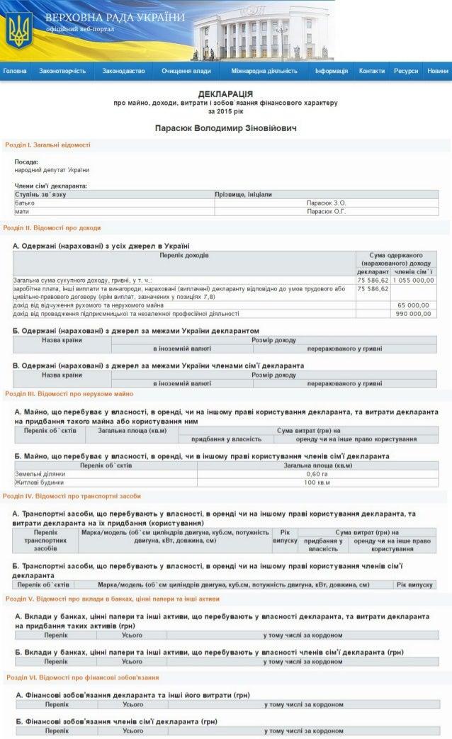 Володимир Парасюк декларація 2015
