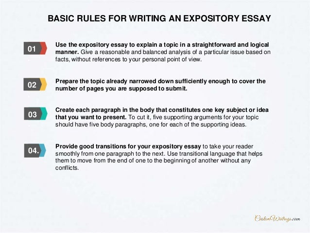 Expository essay rules punctuation of titles in essays