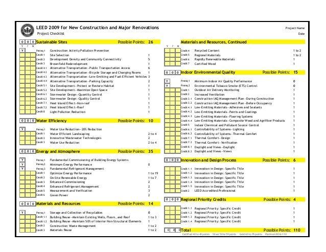 58092676 project-checklist-excel