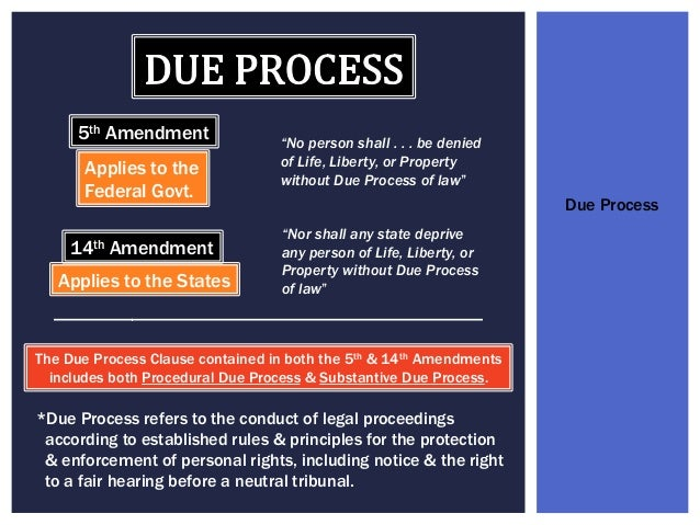 without due process Because no due process protections are included in the court-ordered services law, some judges assume that cps must be required to have already gone through the normal process of suing the family for abuse or neglect, including the due process protections that come with it.