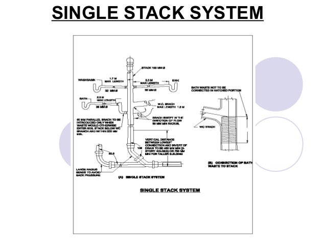 one pipe plumbing system  pipe systems1  compressed air