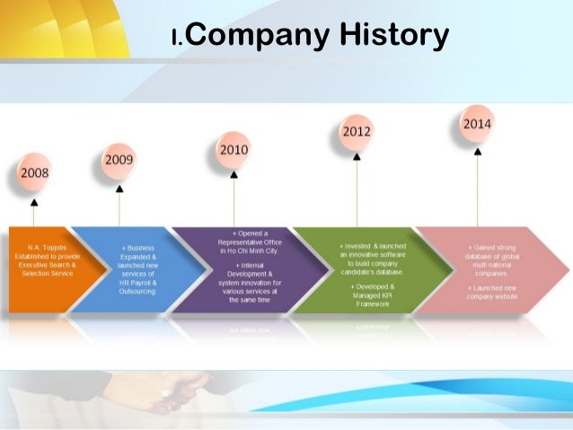 company history and profile Group profile group structure company history  remgro's founding history goes back to the forties of the previous century when  the tobacco company.