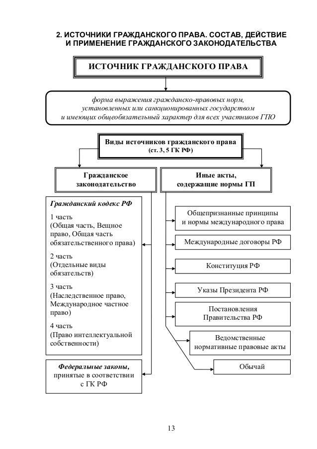 Пособия в Челябинске и Челябинской области ДЕТСКИЕ ПОСОБИОССИИ