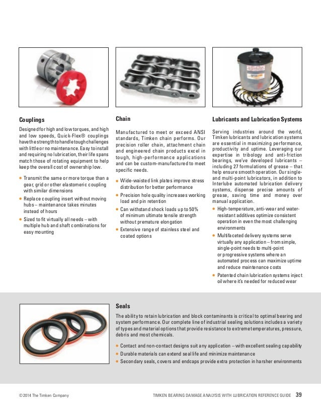 Timken bearing damage analysis with lubrication reference guide