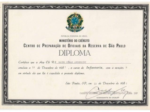 Diploma do CPOR, Certif. Sit. Militar e Dipl. Homenagem (1987; 2012)