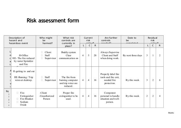 4.2 Risk Assessment Project (I)