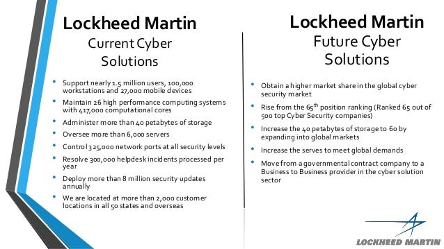 lockheed martin help desk