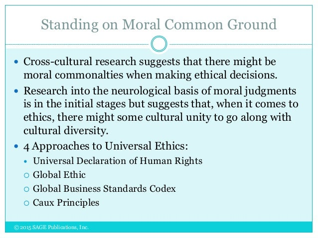 ethical principles of the global business standards codex tobacco Apvma standards for active constituents for use in  overarching principles and processes for the effective and efficient regulation of  improving our business.