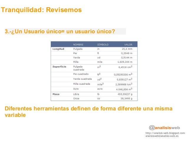 http://analisis-web.blogspot.com analisisweb@analisis-web.es Tranquilidad: Revisemos 3.-¿Un Usuario único= un usuario únic...