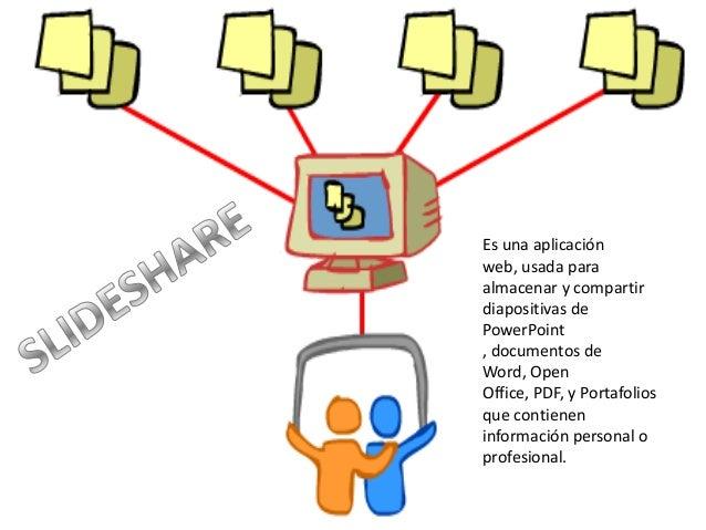 Es una aplicaciónweb, usada paraalmacenar y compartirdiapositivas dePowerPoint, documentos deWord, OpenOffice, PDF, y Port...