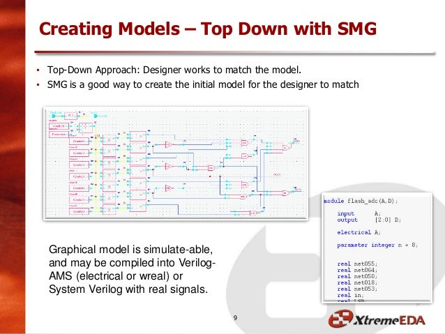 A systematic approach to creating behavioral models cdnlive slides 9 top down sciox Choice Image